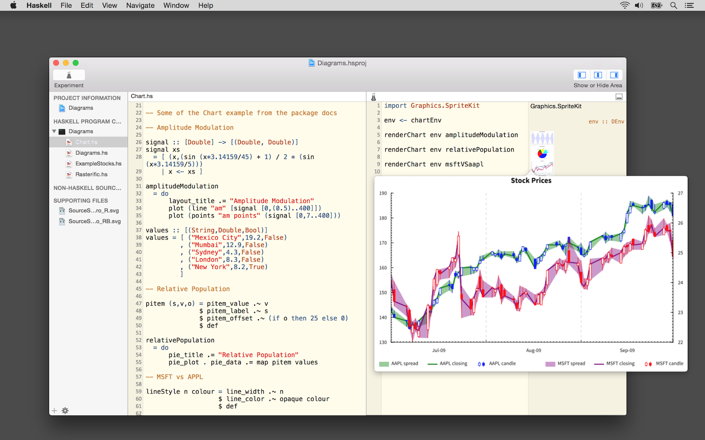 Haskell Communities And Activities Report Qt Universal Circuit Simulator Screenshot 1